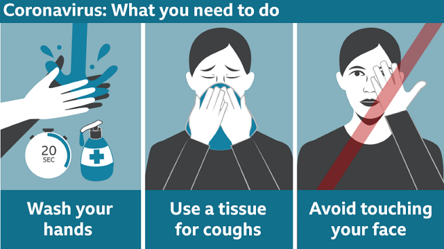 Coronavirus 'What you need to do' image