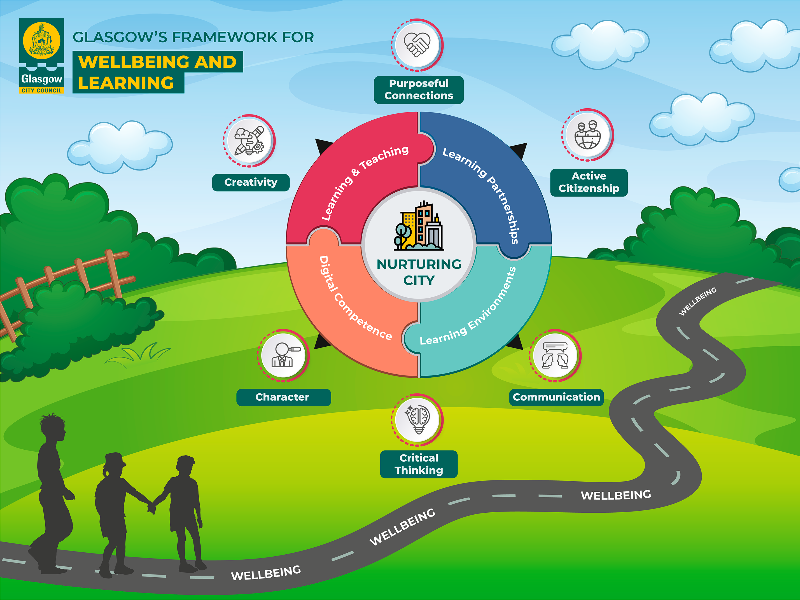 Framework for Learning and Wellbeing banner