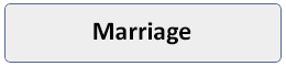 Marriage appointment