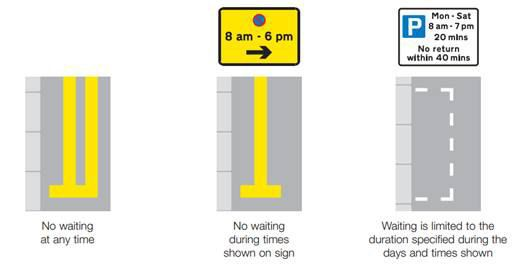 Waiting Restrictions